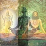 Key to success in Yoga and Meditation